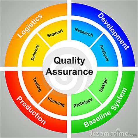 Qa pharma resume sample